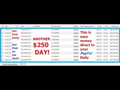 Email processing job system review - Easiest and Best work from home 2019