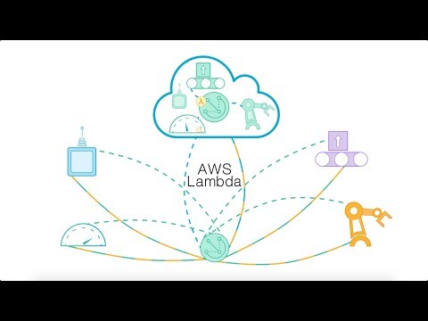 Getting Started with AWS Greengrass