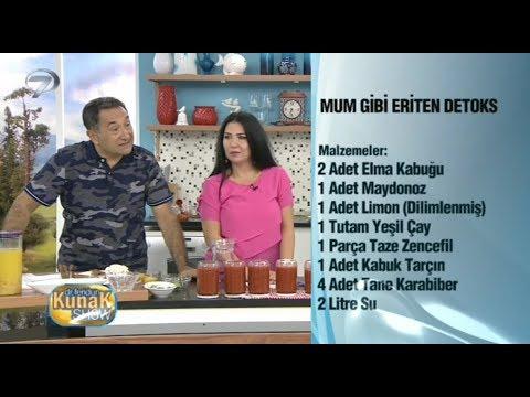 Dr.Feridun Kunak Show