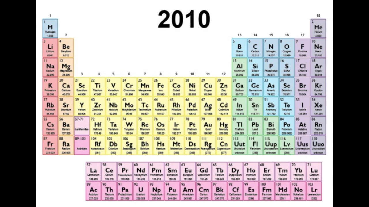 Evolution of periodic table youtube evolution of periodic table gamestrikefo Gallery
