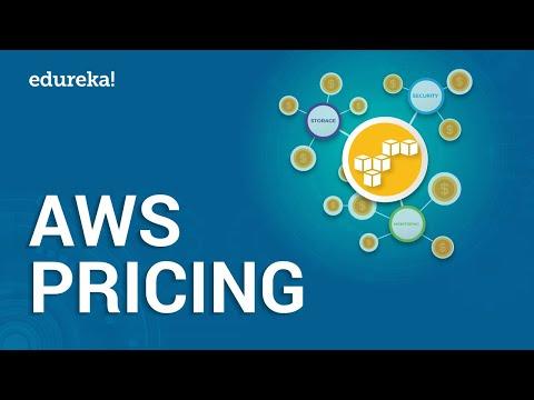 AWS Pricing Tutorial | AWS Certification Training | AWS Tutorial | Edureka