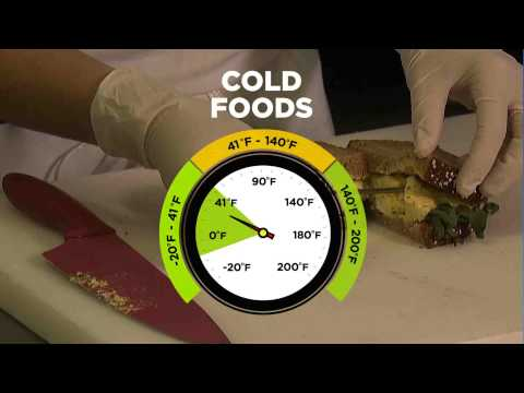 Inform NYC Business: Food Safety- Temperature and Time