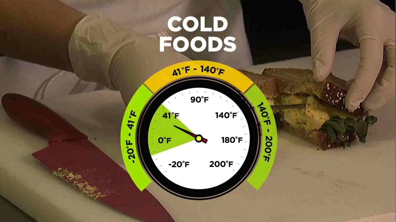 Inform NYC Business: Food Safety  Temperature And Time   YouTube  Food Protection Course Answers