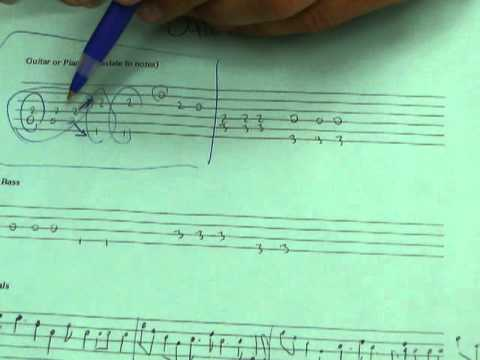 Guitar guitar tabs on piano : Otherside-Transcribing Guitar Tab into Piano Music; performing on ...