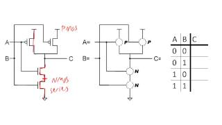 Building logic gates from MOSFET transistors