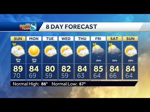Strong Winds Could Come With Storms Sunday
