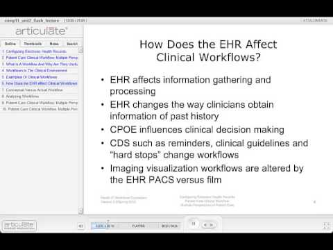 Unit 2: Configuring Electronic Health Records: Patient Care Clinical Workflow