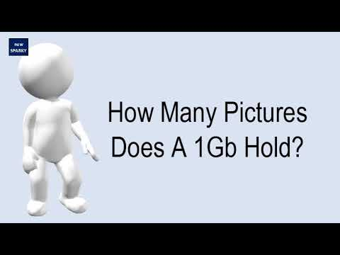 How Many Pictures Does A 1Gb Hold?