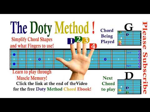 How to Play - Sing Me Back Home - Merle Haggard-Easy Beginner-Guitar Lesson-Tutorial