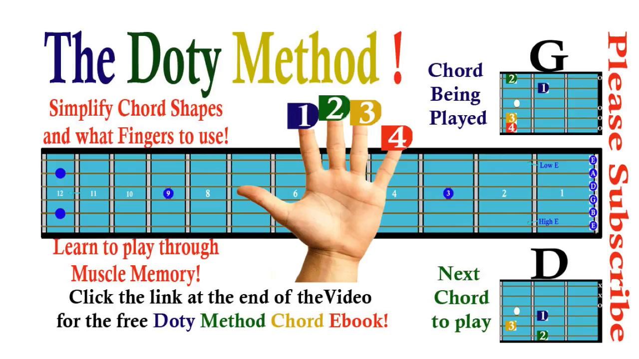 How To Play Sing Me Back Home Merle Haggard Easy Beginner Guitar