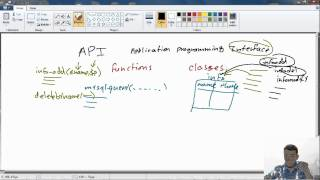 كلام مبرمجين - معنى API