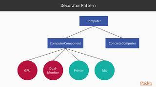 Design Patterns in TypeScript : The Decorator Pattern   packtpub.com