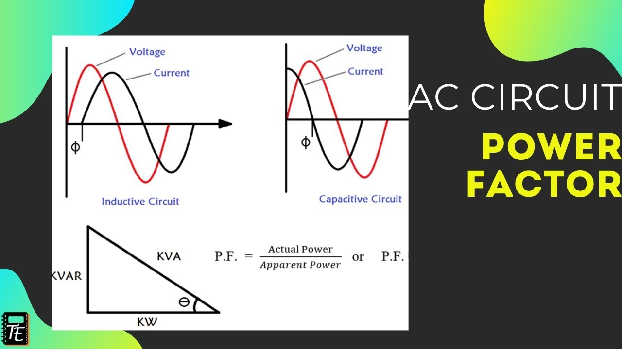 Download Power Factor Explained - The basics what is power factor pf
