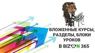 Вложенные курсы - разделы, блоки уроков в курсах онлайн обучения на платформе Бизон 365
