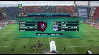 Fútbol en vivo San Lorenzo-GELP . Fecha 19 Torneo de Primera División 20