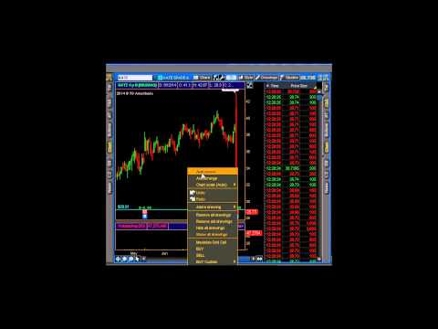 $CZR and $KATE Trade setups overview 8/12/14 winner and a loser
