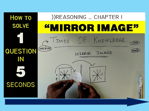 MIRROR IMAGE & WATER IMAGE  | REASONING & GENERAL APTITUTDE