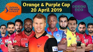 IPL 2019, Orange Cap, Purple Cap till 20 April 2019 By- Harsh Das