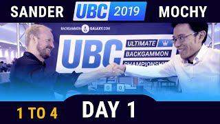 Ultimate Backgammon Championship 2019 - Mochy vs Sander (Day 1)