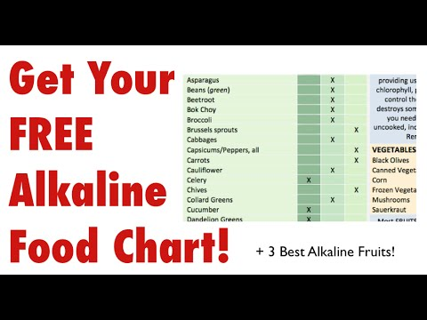 Alkaline Food Chart and 3 Best Alkaline Fruits