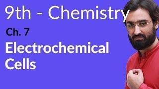 Online Electrochemistry Tutorial