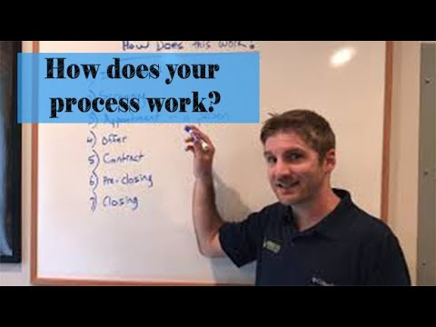 How does your process work?