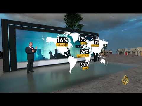 الأمم المتحدة: اللاجئون بالعالم تجاوزوا 68 مليونا عام 2017  - 00:22-2018 / 6 / 20