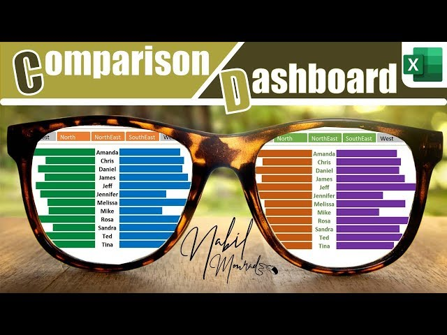 Comparison Dashboard - Super Easy and Very Useful