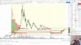 Bitcoin Fronts up to $6K Maginot Line - HVF Method, Voids, Vacums and KLoS