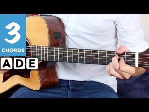 Hound Dog Guitar lesson EASY CHORDS -  ELVIS