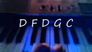 How to play I Like To Move it on piano