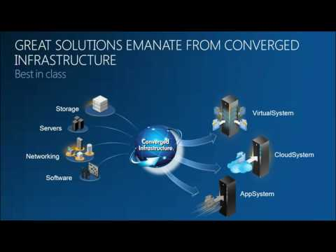 MMS 2012 HP VirtualSystem  The Ideal Foundation for Deploying a Microsoft Private Cloud