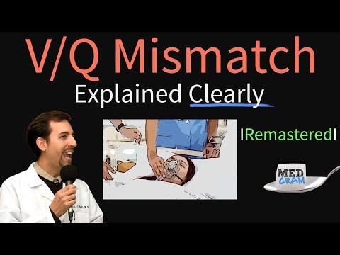 vq-mismatch---ventilation-perfusion-mismatch-&-ratio-(remastered)
