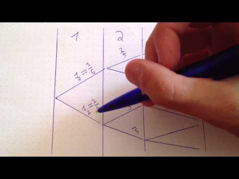 Potenz, Potenzen, Basis, Exponent, Grundlagen | Mathe by Daniel Jung from YouTube · Duration:  2 minutes 39 seconds