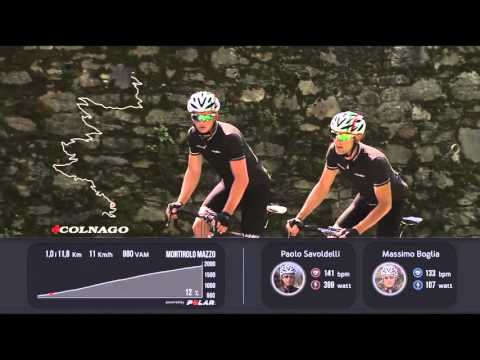 Le Grandi Salite di Bike Channel: Mortirolo da Mazzo