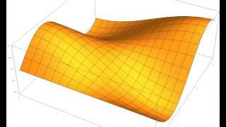 F(x,y)= Cos(x)* Sin(yt) визуализация графика функции с Mathematica 10