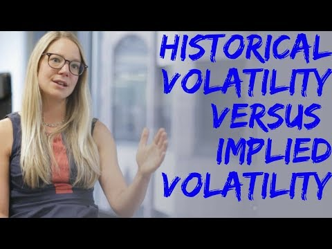 Historical Volatility Versus Implied Volatility
