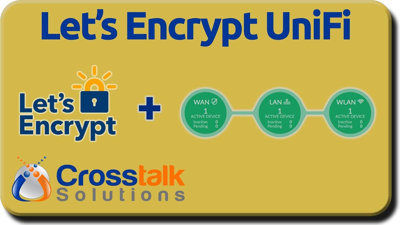 Let's Encrypt UniFi