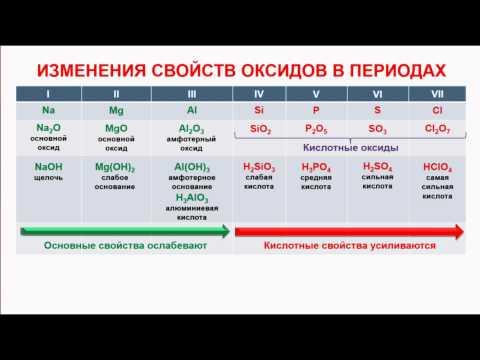 Химия   Подготовка к ЕГЭ 2018   Задание 12из YouTube · Длительность: 1 мин35 с