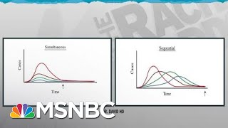 Botched U.S. Reopening May Require A Shutdown Do-Over | Rachel Maddow | MSNBC