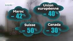 Climat : les engagements de l'accord de Paris sont-ils vraiment tenus ?  [À vrai dire]
