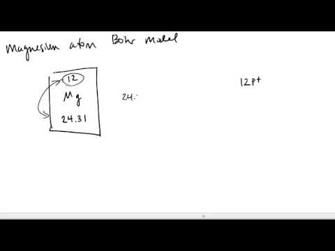 Drawing Bohr Models Of Atoms And Ions Youtube
