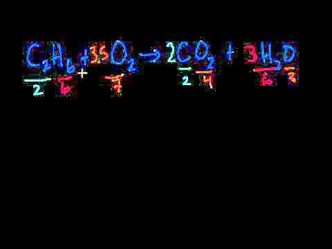 Chimica - Come si bilanciano le reazioni chimiche