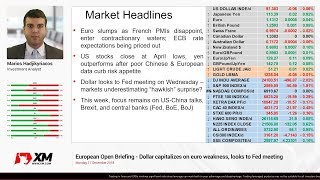 Forex News: 17/12/2018 - Dollar capitalizes on euro weakness, looks to Fed meeting