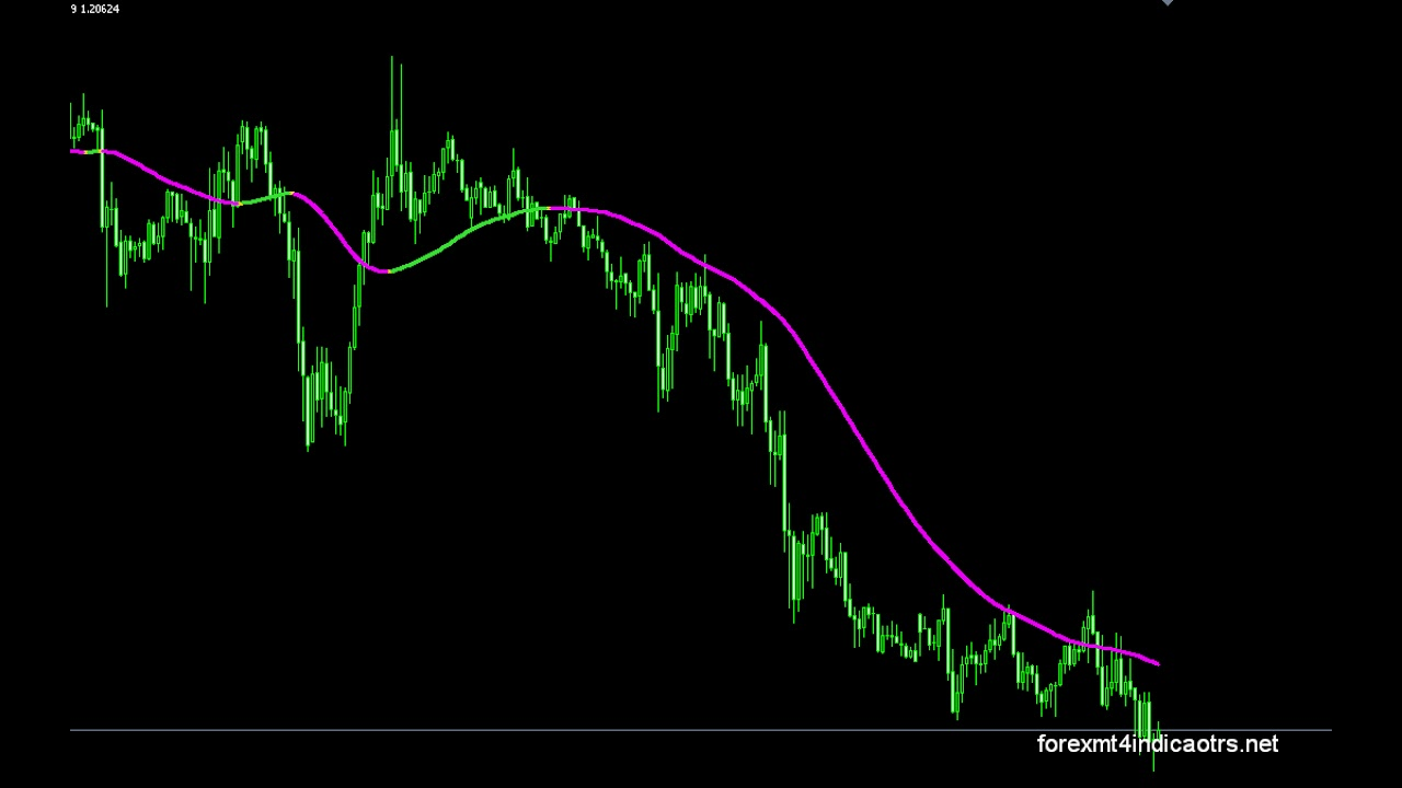 Download Currency Strength Alerts Forex Indicator For Mt4