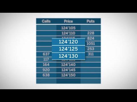 Calculating U.S. Treasury Pricing