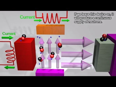 Neutron Generators using Particle Accelerators