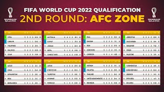 FIFA World Cup 2022 Qualification Table & Standings | 2nd Round: AFC