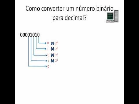 Mensajes binarios opcionales ais