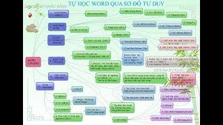 Hướng dẫn tự học Word căn bản từ A-Z qua sơ đồ tư duy
